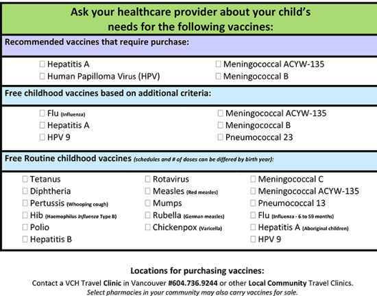 Vaccines Parents Should Know About